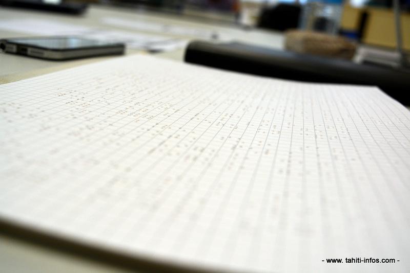 l'alphabet braille s'apprend en fonction du handicap de l'élève.