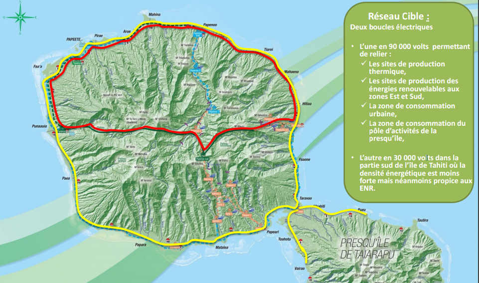 Le réseau de transport moyenne et haute tension tel que l'envisage la TEP sur l'île de Tahiti à l'horizon 2020.