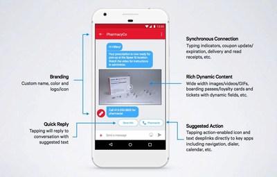 CLX Communications et Waterfall vont moderniser la messagerie mobile via Early Access Program de Google pour la messagerie d'entreprise RCS