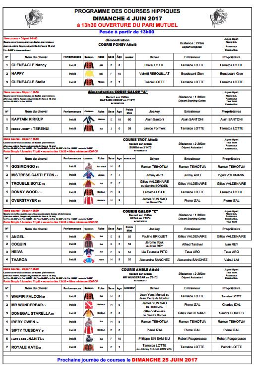 Equitation – Dimanche 4 juin : Le programme des courses