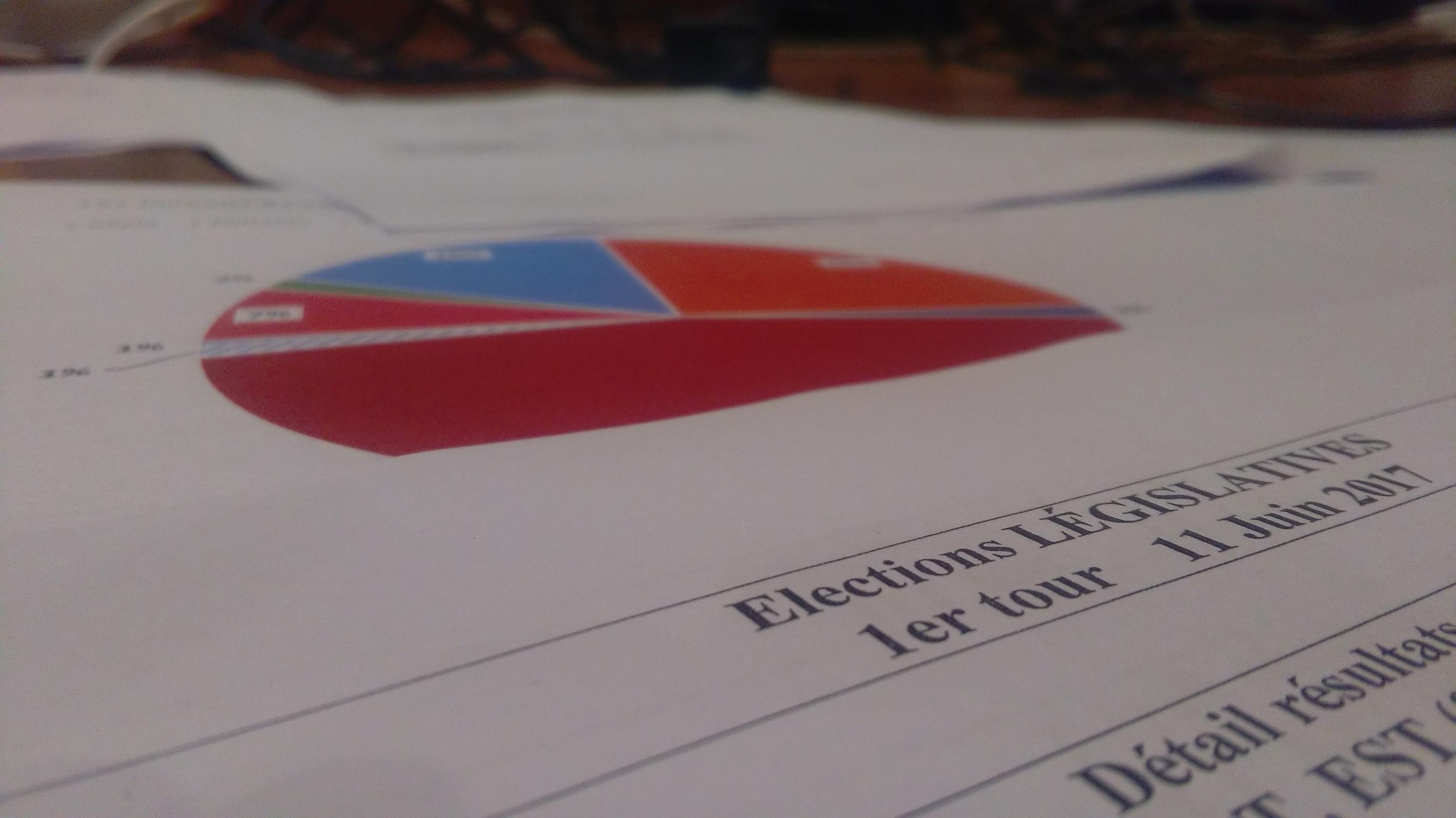 Législatives : pas de triangulaire au second tour