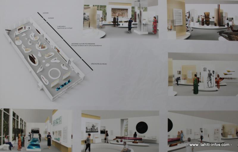 Voilà ce à quoi pourrait ressembler l'intérieur de la salle d'exposition permanente.