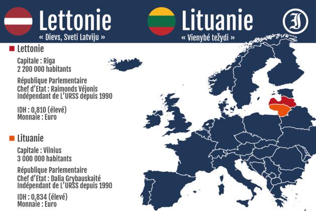 Les Etats-Unis renforcent la protection de l'espace aérien des pays baltes