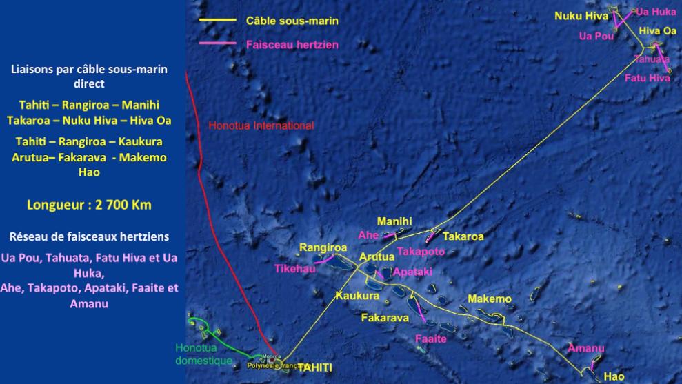 Internet dans les îles : Le câble sous-marin Natitua prend ses marques