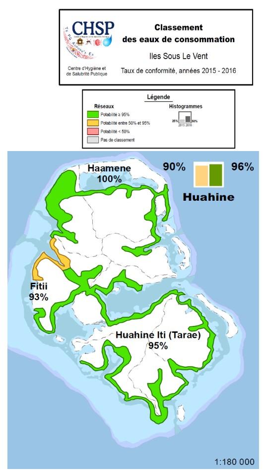 Huahine: l'eau potable se fait attendre