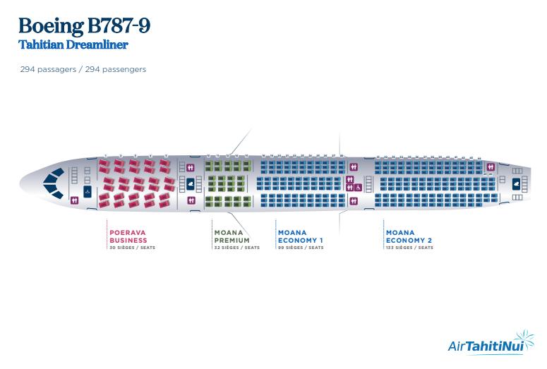 """""""Tahitian Dreamliner"""": ATN dévoile l'aménagement de ses futures cabines"""