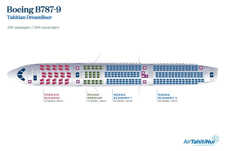 Les nouveaux Dreamliner pourront transporter 294 passagers comme les airbus actuels.