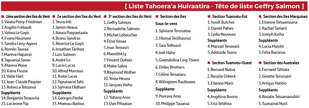 Territoriales 2018 : la liste du Tahoera'a Huiraatira