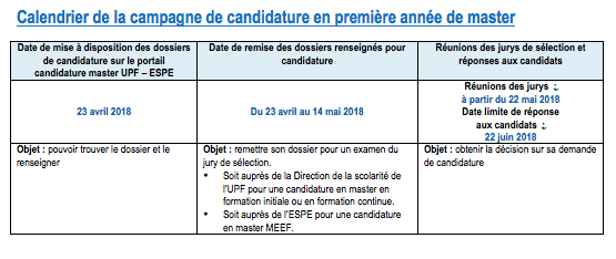 Master : déposez vos candidatures à l'UPF et à l'ESPE