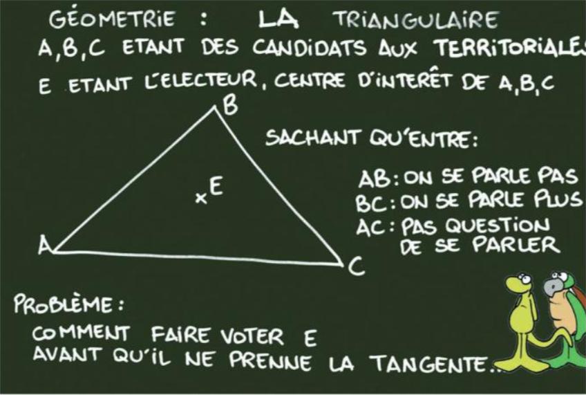 """ La triangulaire "" par Munoz"