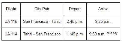 United Airlines annonce trois rotations hebdomadaires toute l'année