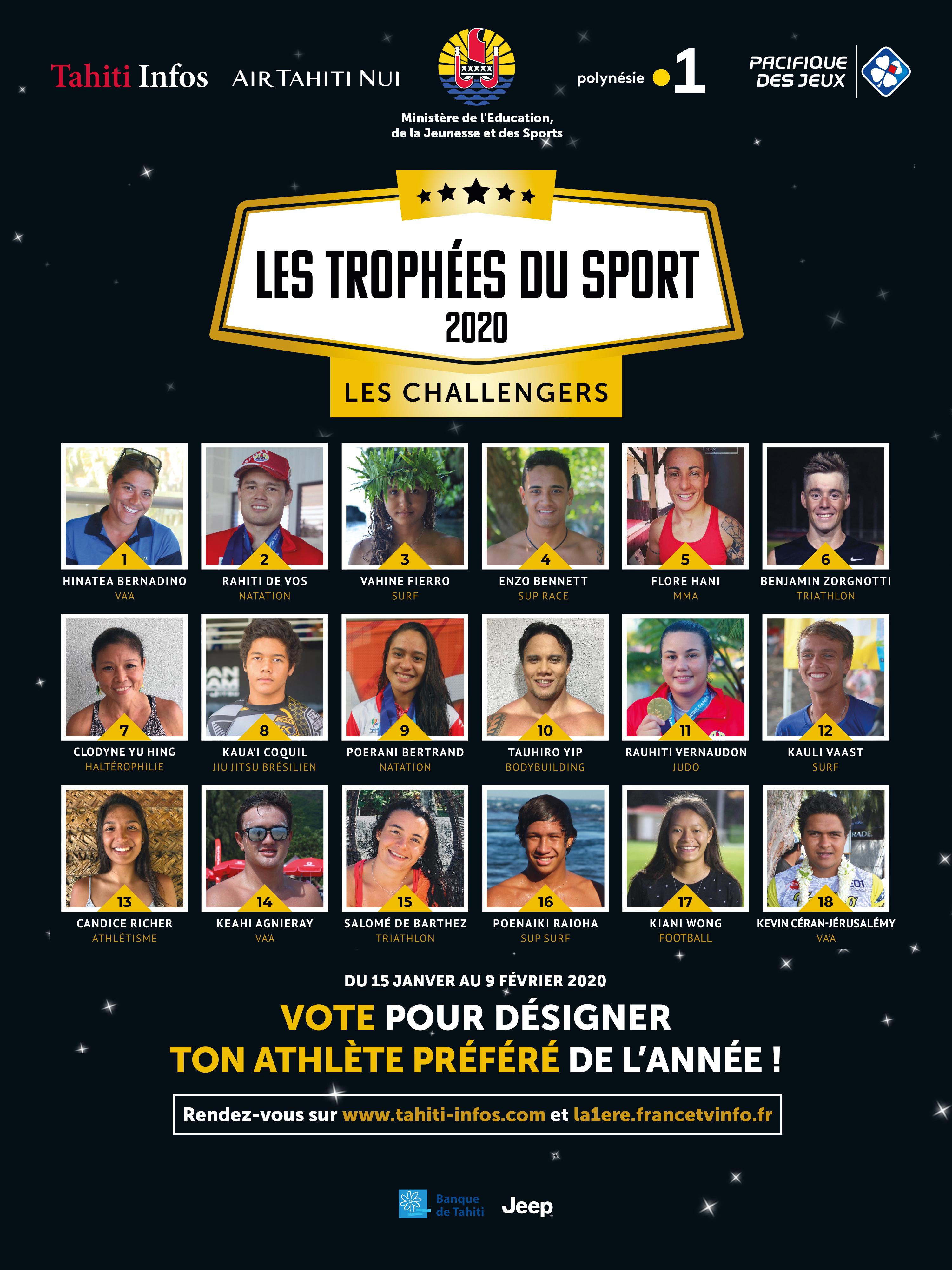 Trophées du sport 2020 : Qui sera votre sportif préféré ?