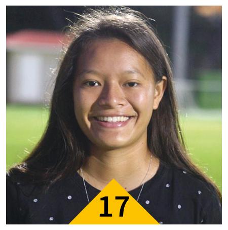 Challenger #17 : Kiani Wong