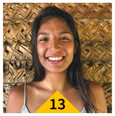 Challenger #13 : Candice Richer