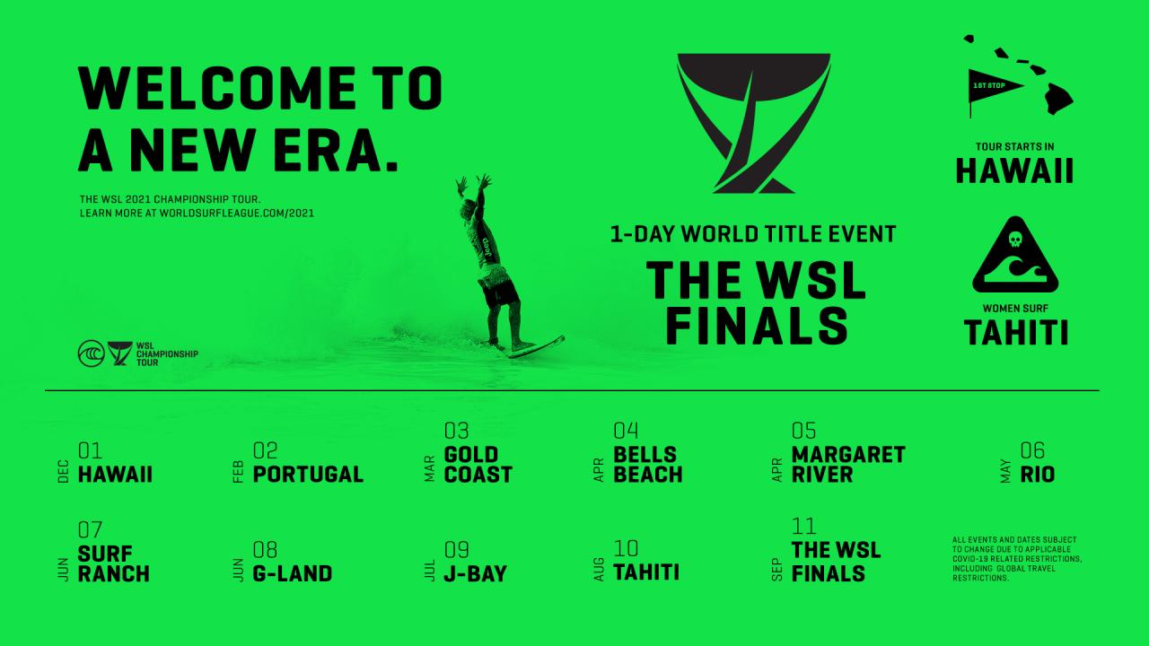 Le tour mondial de surf annulé, la Tahiti Pro maintenue en 2021