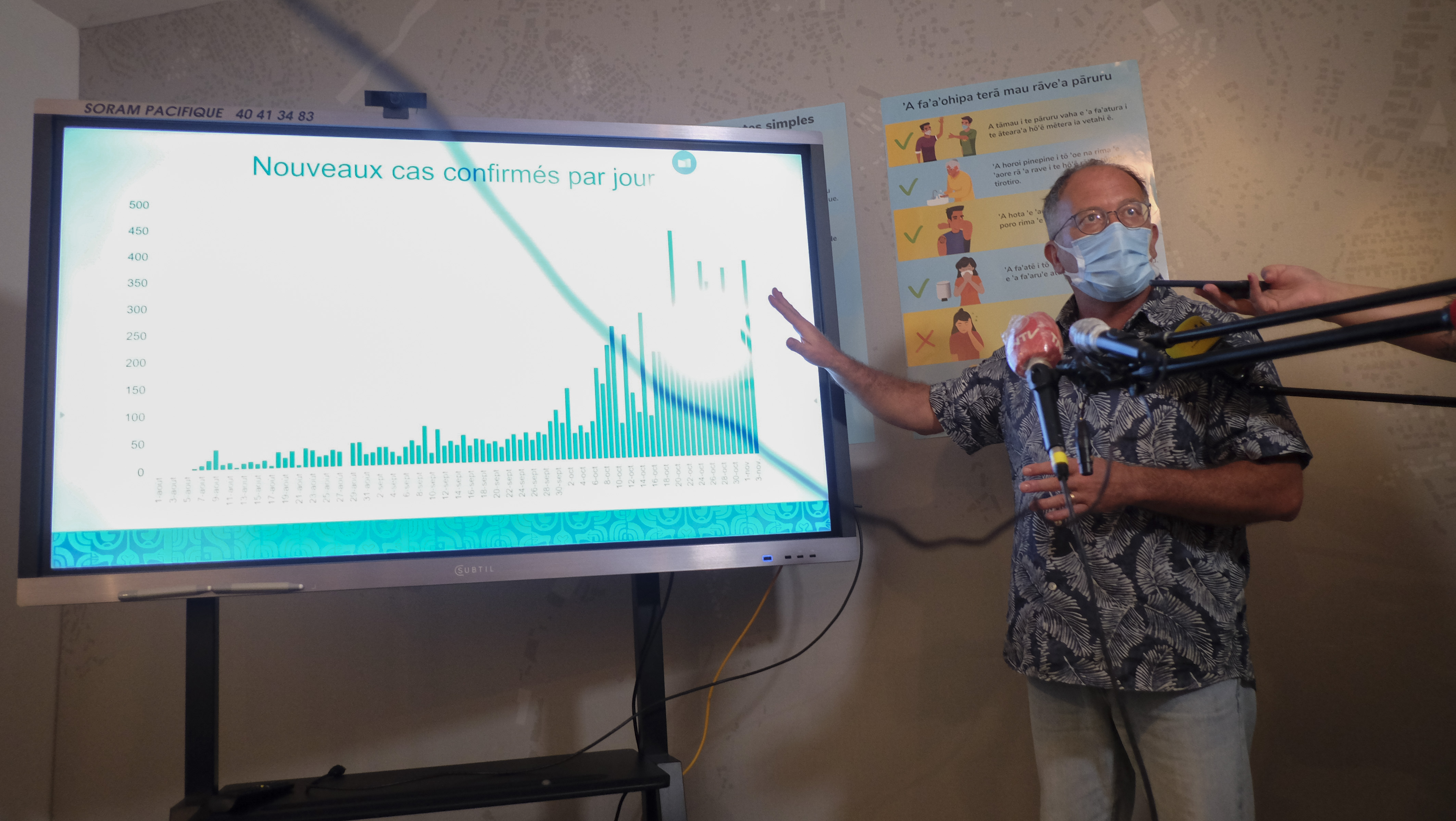 Le docteur Pierre-Henri Mallet, mercredi lors de la présentation des données épidémiologiques du Covid-19 en Polynésie.