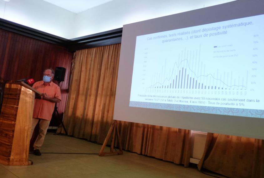 Enquête de séroprévalence : 25% d'immunité à Tahiti et Moorea