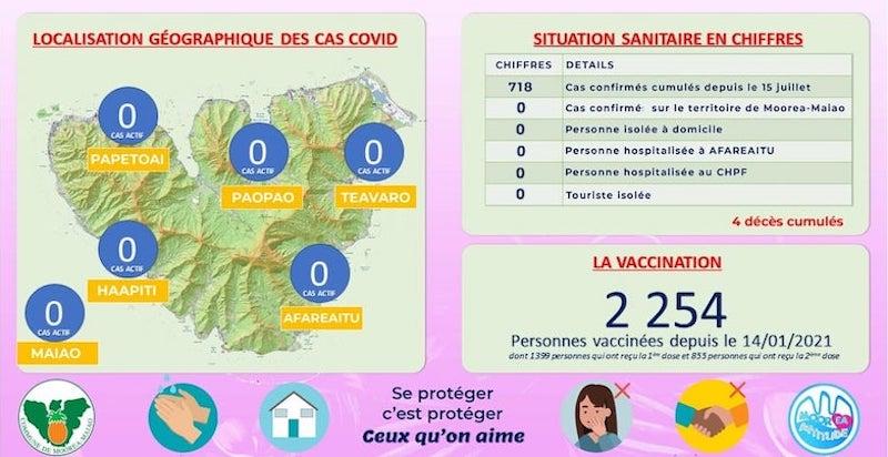 Source : Page Facebook Commune de Moorea-Maiao