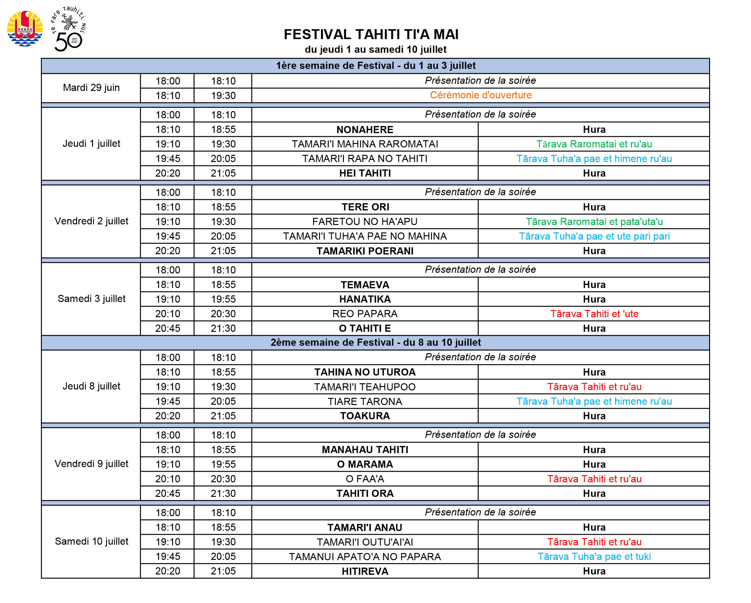Tahiti Ti'a Mai du 1er au 10 juillet