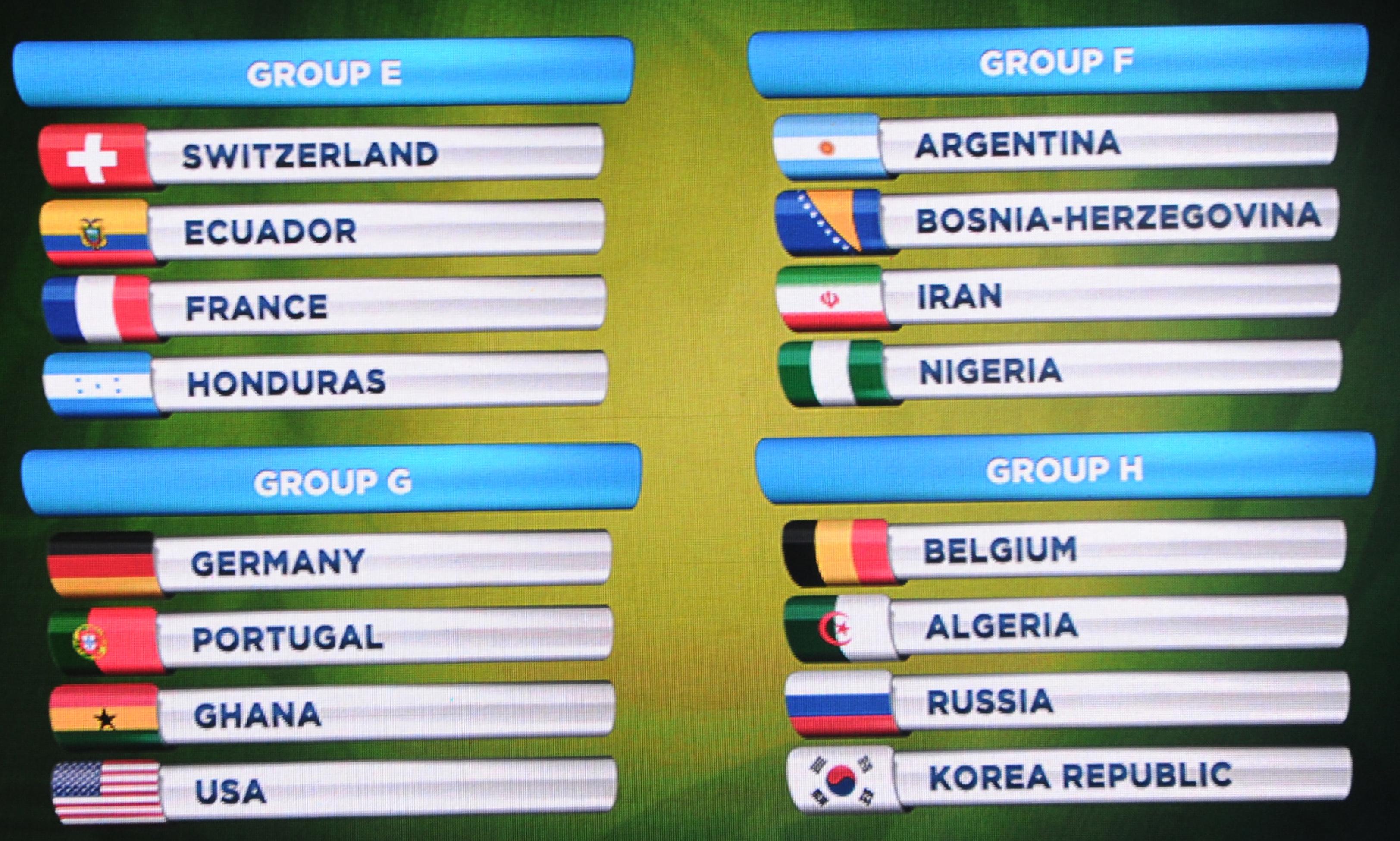 Mondial-2014 - Tirage (a priori) idéal pour la France