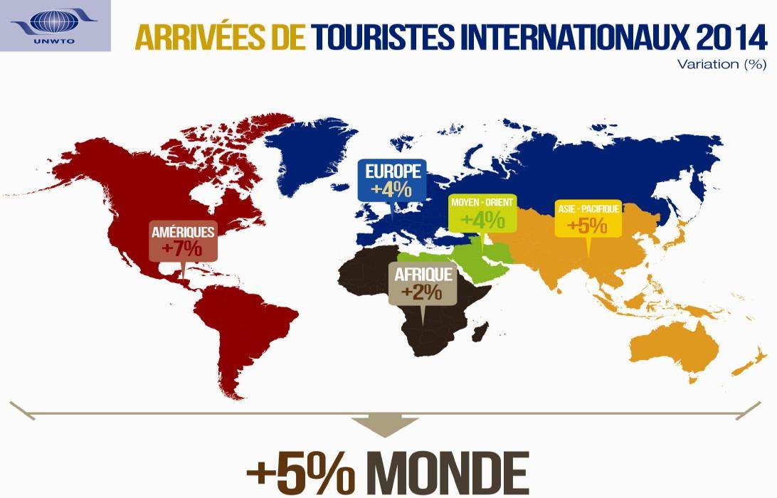 Carte Arrivées de touristes internationaux 2014 (croissance par région)
