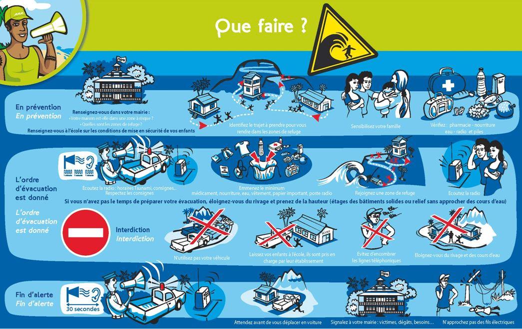 Un exercice tsunami pour se préparer à l'alerte des populations