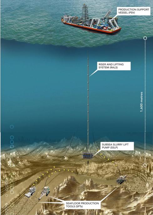 Un navire minier pour la Papouasie Nouvelle-Guinée