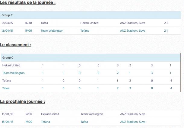 Football « OFC Champions league » : Tefana, d'un but…
