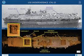 Un porte-avions de la 2e guerre mondiale découvert intact au large de la Californie
