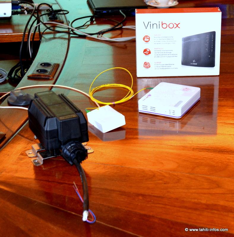 Tout le matériel nécessaire pour avoir une connexion par fibre optique.