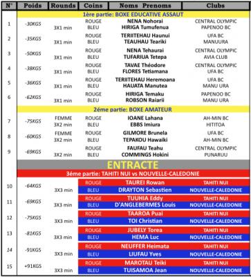 Sportstahiti.com boxing tournament Round 2″ : Il y aura encore du KO dans l'air…