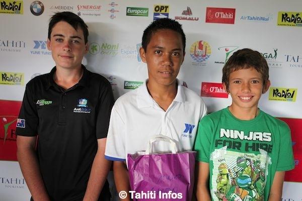 Nicolas Changarnier 3e, Yann Lucas 1er et Matahi Rodière 3e