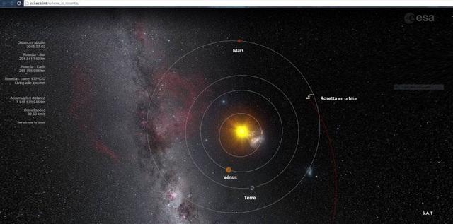 Partez à la découverte du ciel polynésien