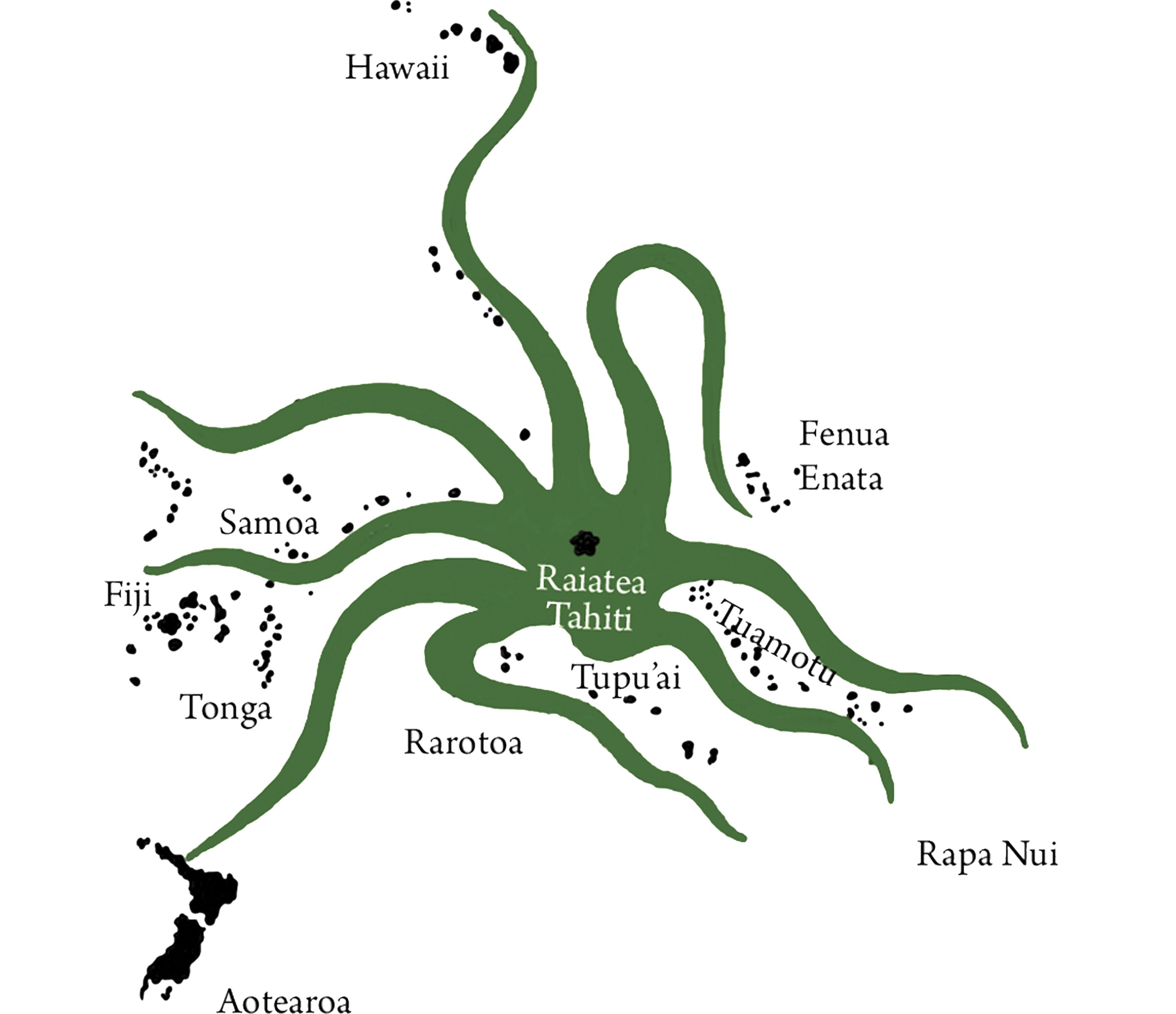 La pieuvre polynésienne a la tête tournée vers l'Est. Ses huit tentacules unissent les îles autour de Taputapuatea.