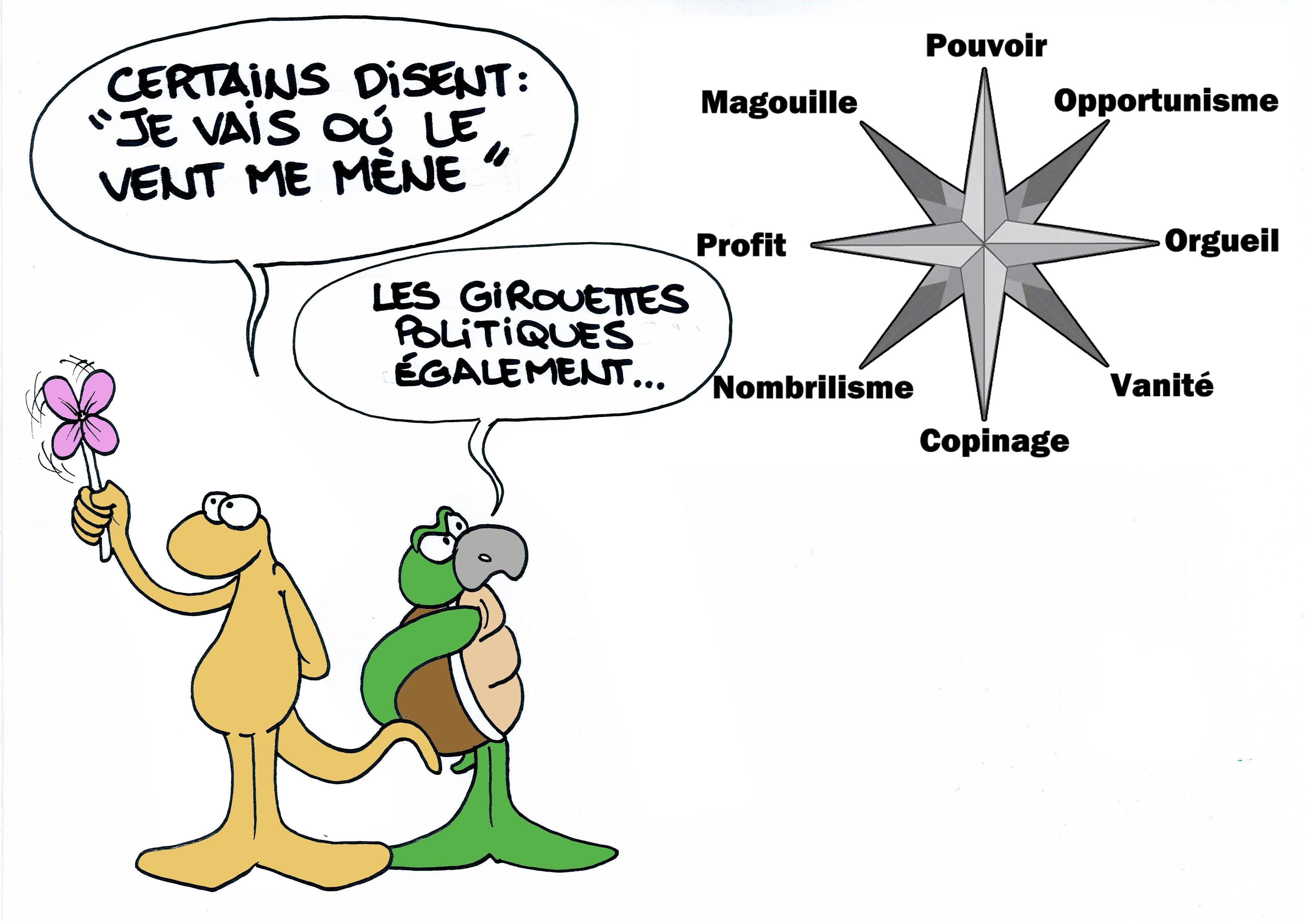 """""""Le cap des girouettes politiques"""" par Munoz"""