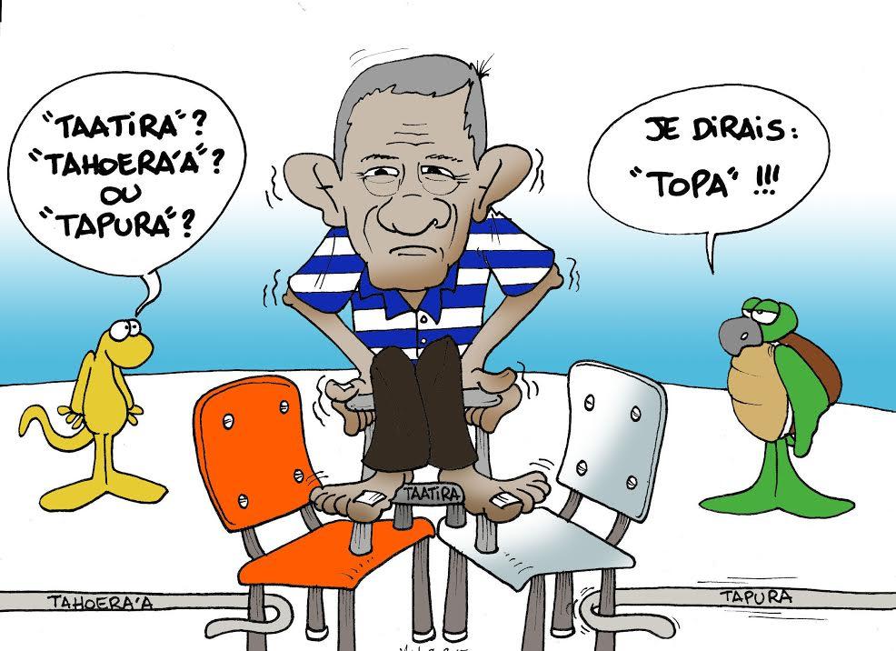 """""""Fong Loi entre 2 chaises"""" vu par Munoz"""