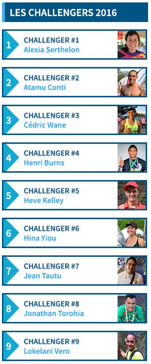 Tahiti Infos, ATN Challenge avec Polynésie 1ère: billets d'avion, smartphone, jouez...et gagnez