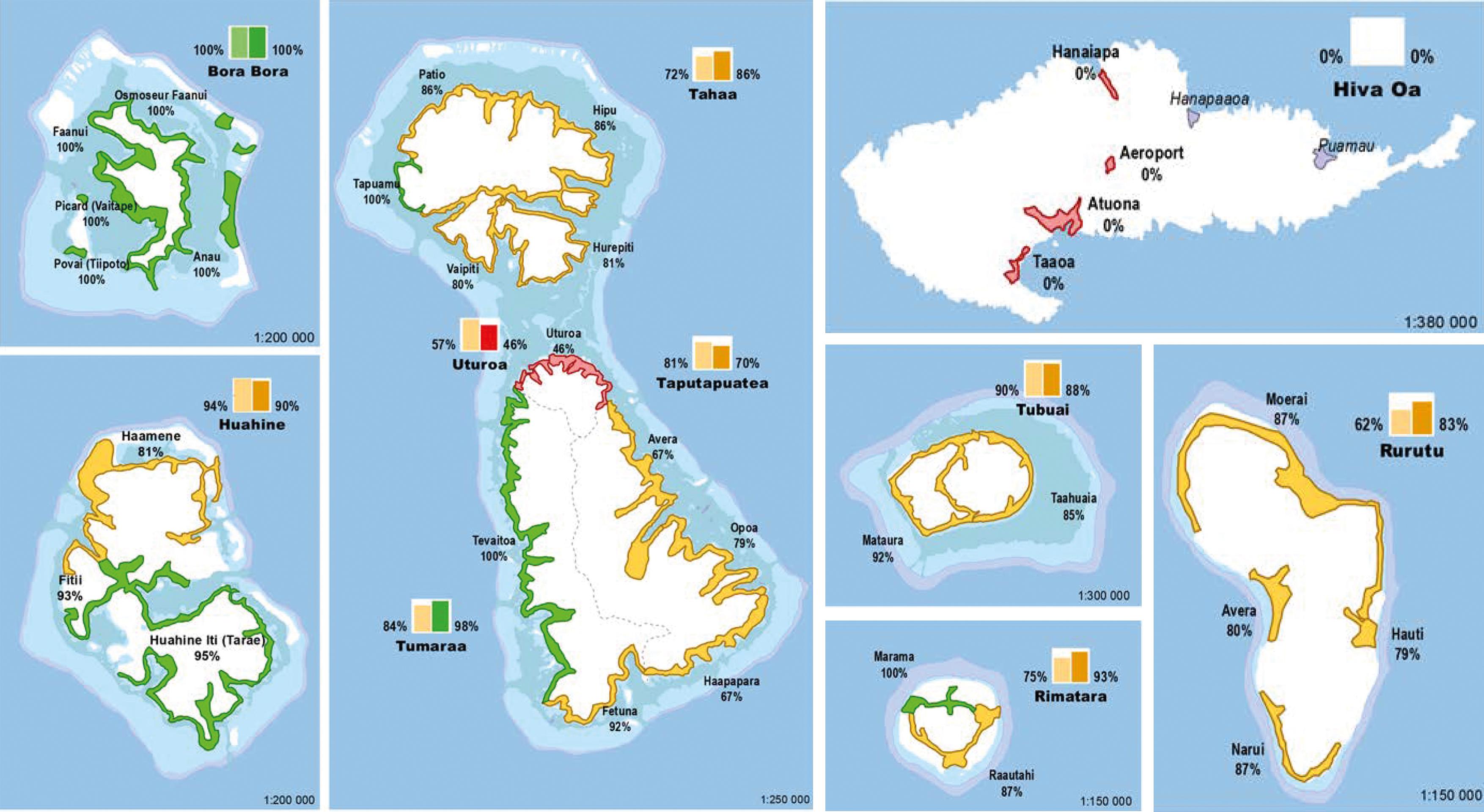 Eau de consommation : Bora Bora, bon élève des archipels