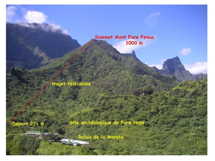 Le projet phare est la télécabine qui conduira les touristes au sommet du mont Fare Fenua.