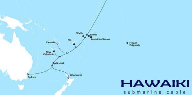 Des raccordements à plusieurs collectivités sont envisagés sur la route, dont la Nouvelle-Calédonie, le Vanuatu, Wallis et les Samoa ou encore la Polynésie française, via les îles Cook.