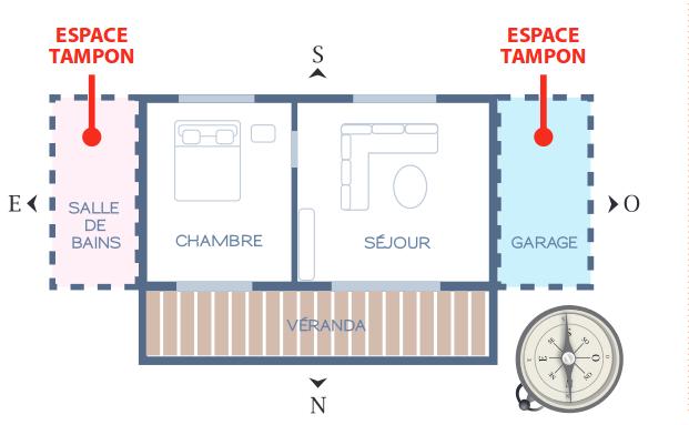 des conseils pour construire une maison colo. Black Bedroom Furniture Sets. Home Design Ideas