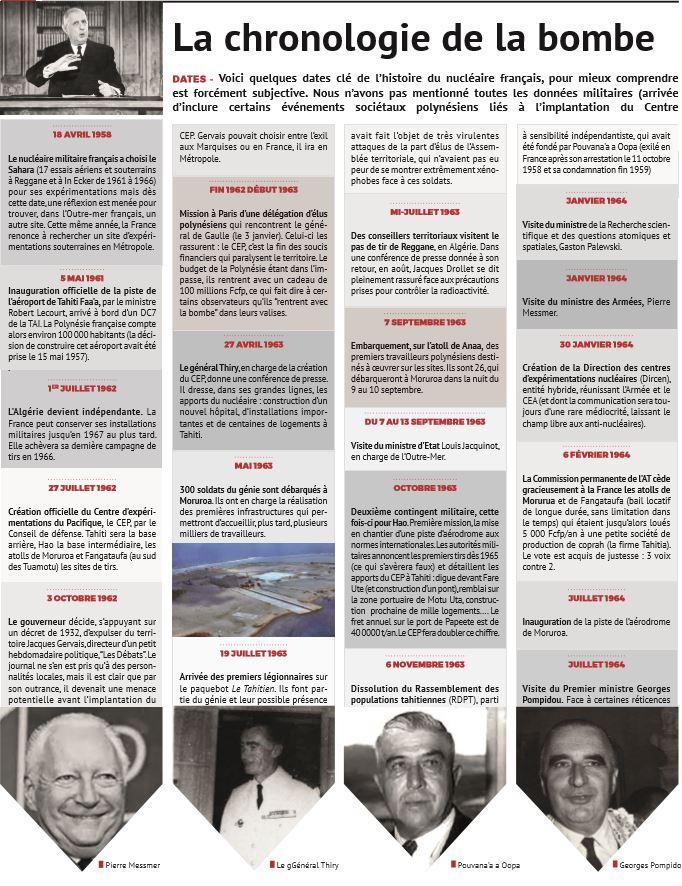 Commémoration:  Il y a cinquante ans, la bombe
