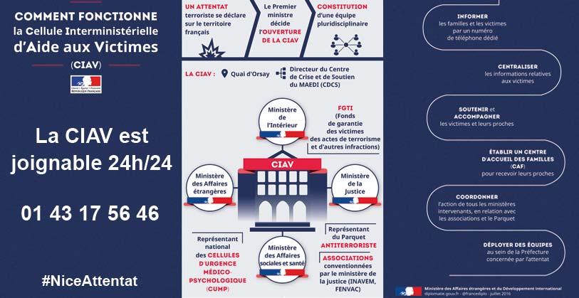 Attentat de Nice : le numéro pour joindre la cellule d'aide aux victimes