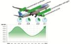 La croissance décolle en 2016 grâce à la consommation et au tourisme