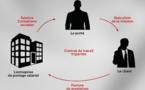 Euronixa mise sur le salariat en freelance pour le fenua