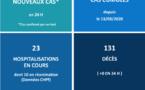 1 908 premières doses administrées sur dix jours