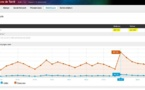 621 989 , c'est le nombre de visites que Tahiti Infos a accueilli en avril