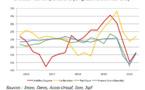 Un contre-coup économique qui va faire mal au fenua