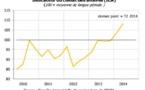 Economie : Le climat des affaires est au beau fixe