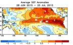 """Météo : El Niño se confirme pour 2015 comme """"modéré à fort"""""""